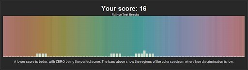 Test your color IQ Result